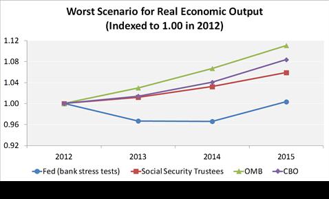 govt-debt-debate-1B