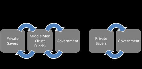 govt-debt-debate-5A