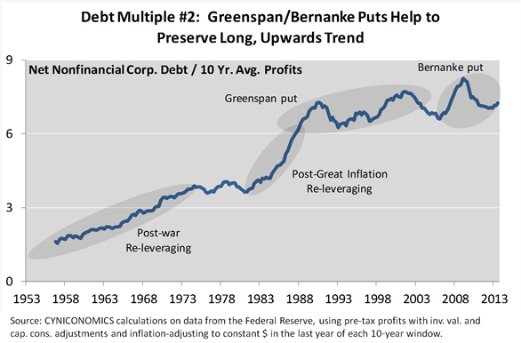 corp debt article 2