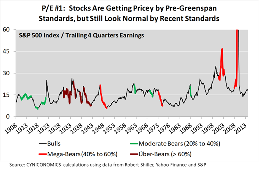 valuation nov 2