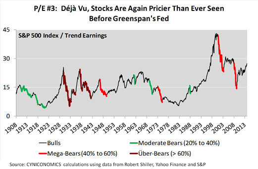 valuation nov 4