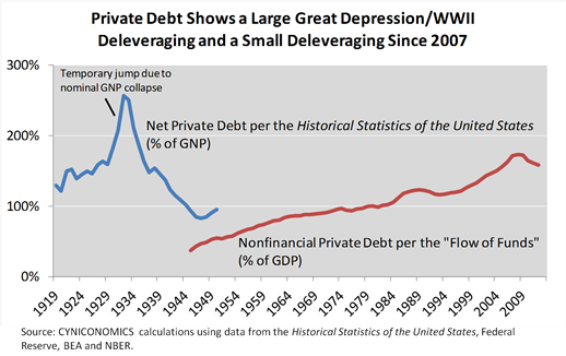 valuation nov 5