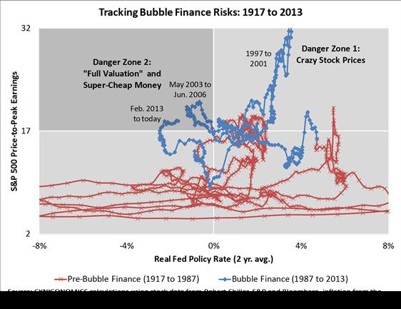 visualizing stock valuation 1